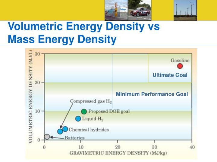 Volumetric Energy Density vs