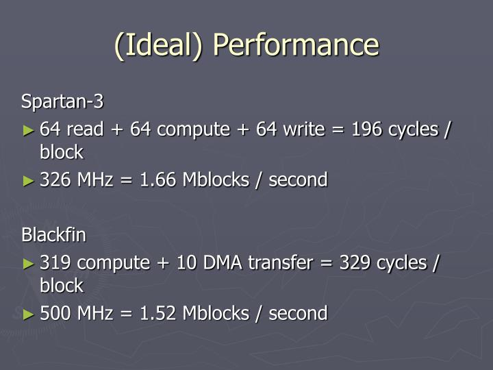 (Ideal) Performance
