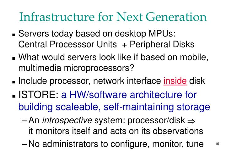 Infrastructure for Next Generation