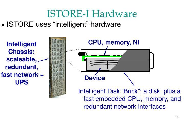 CPU, memory, NI