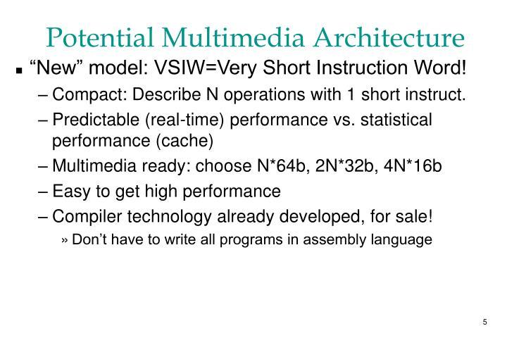 Potential Multimedia Architecture