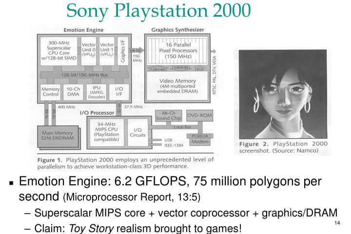 Sony Playstation 2000