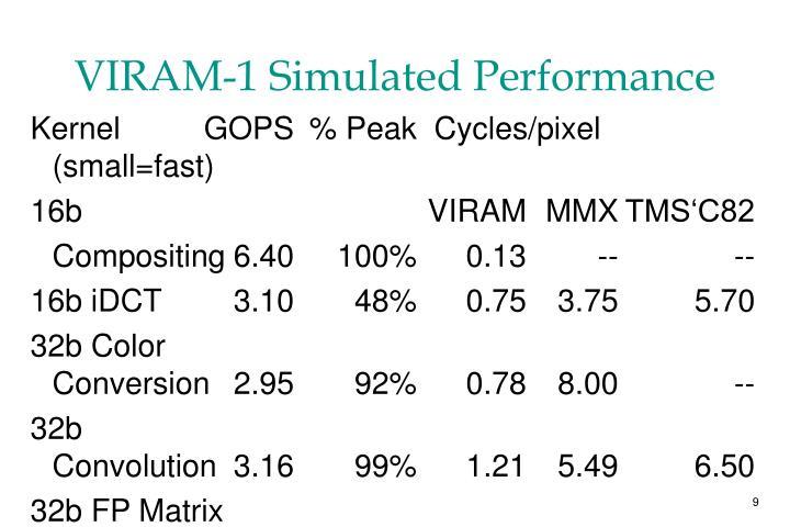 VIRAM-1 Simulated Performance