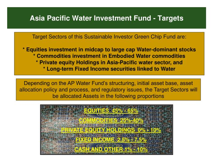 Asia Pacific Water Investment Fund - Targets