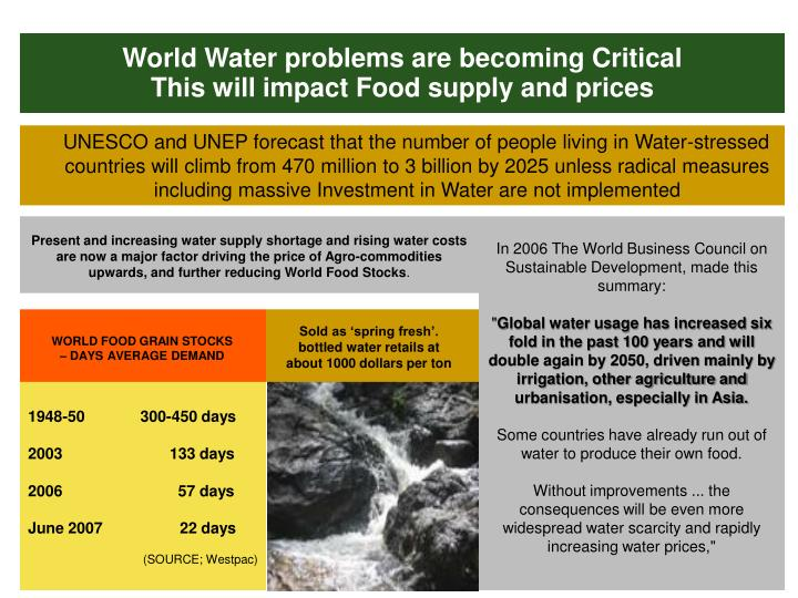 World Water problems are becoming Critical