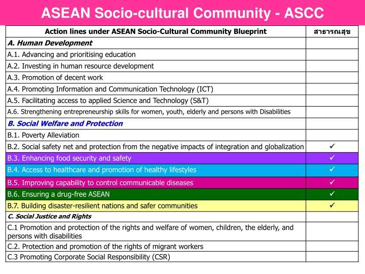 ASEAN Socio-cultural Community - ASCC