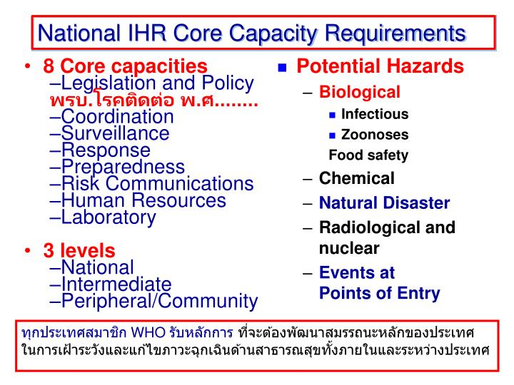 8 Core capacities