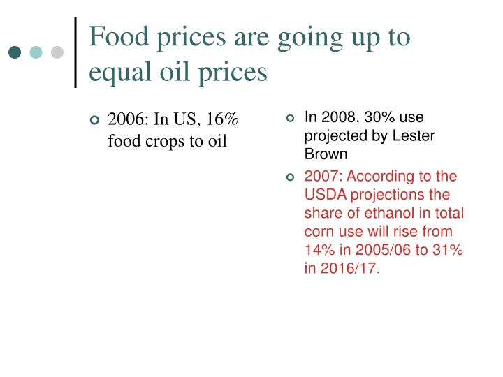 2006: In US, 16% food crops to oil