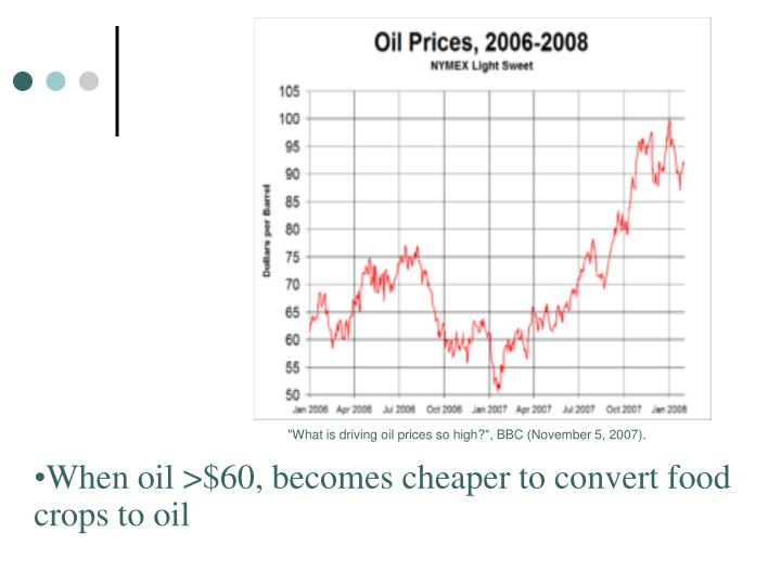 """What is driving oil prices so high?"", BBC (November 5, 2007)."