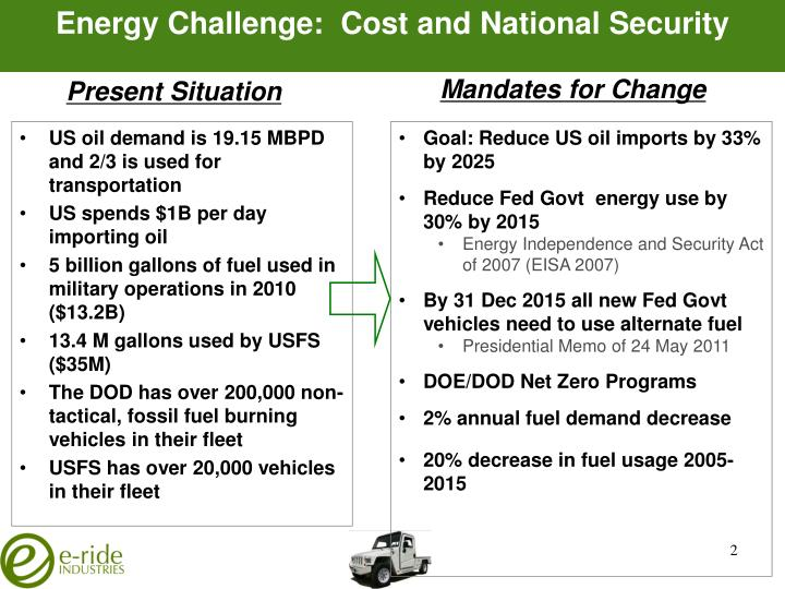 Energy Challenge:  Cost and National Security