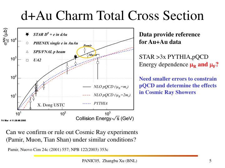d+Au Charm Total Cross Section