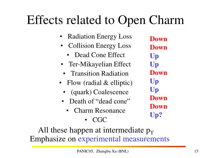 Effects related to Open Charm