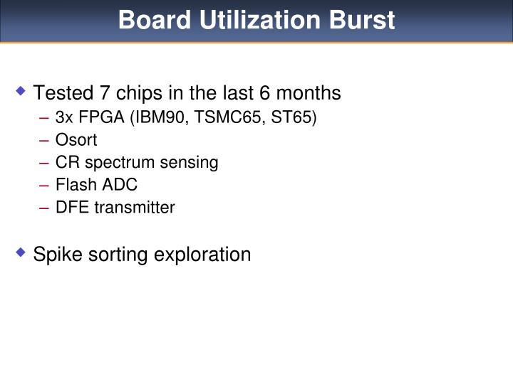 Board Utilization Burst