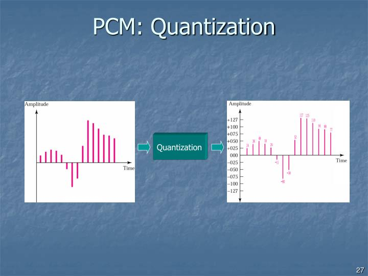 PCM: Quantization