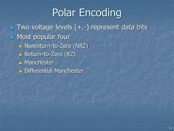 Polar Encoding