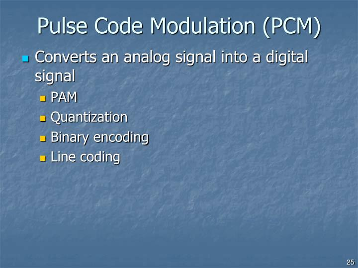Pulse Code Modulation (PCM)
