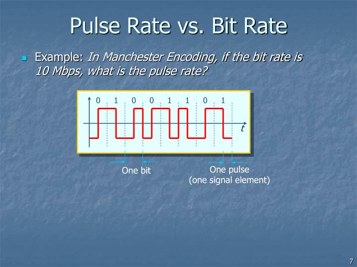 Pulse Rate vs. Bit Rate