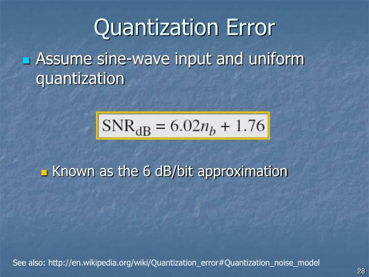 Quantization Error