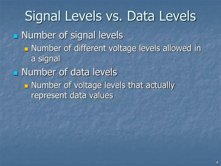 Signal Levels vs. Data Levels