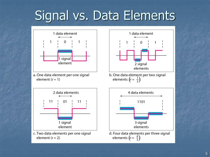 Signal vs. Data Elements