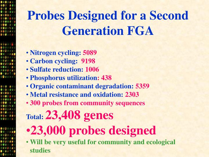 Probes Designed for a Second Generation FGA