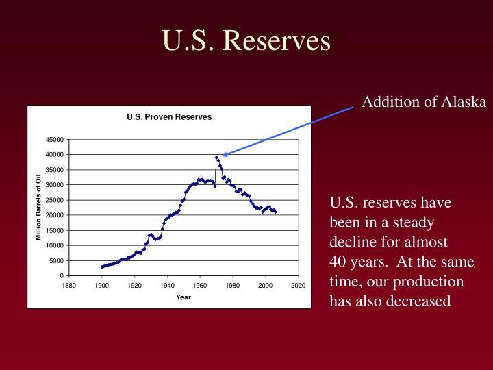 U.S. Reserves