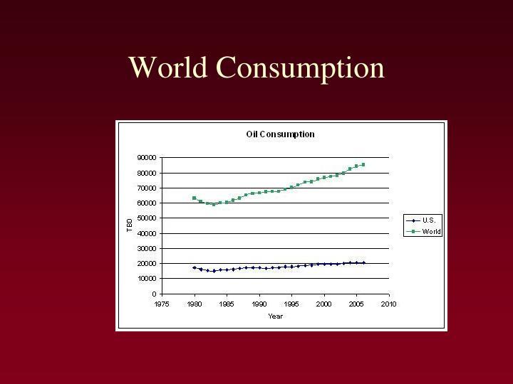 World Consumption
