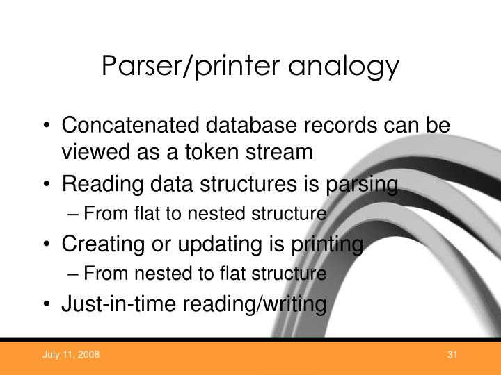 Parser/printer analogy