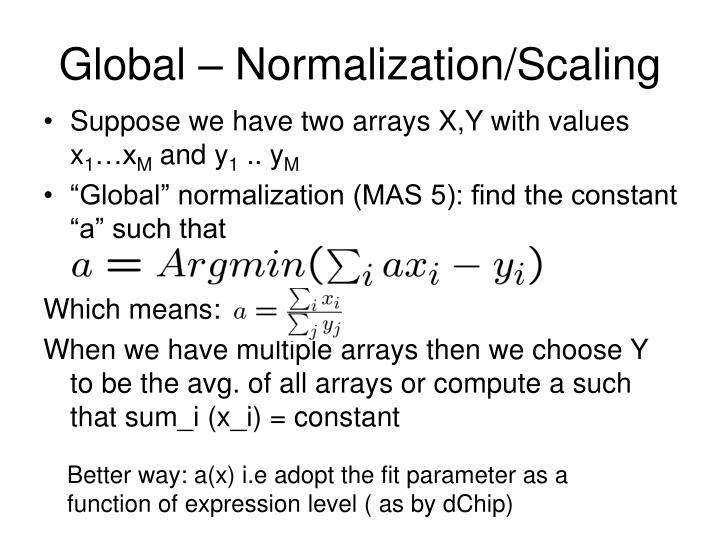 Global – Normalization/Scaling