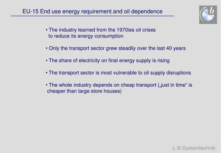 EU-15 End use energy requirement and oil dependence