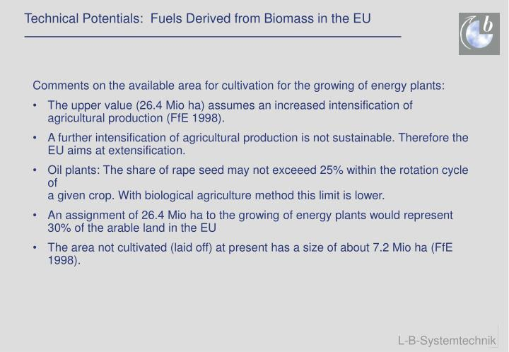 Technical Potentials:  Fuels Derived from Biomass in the EU