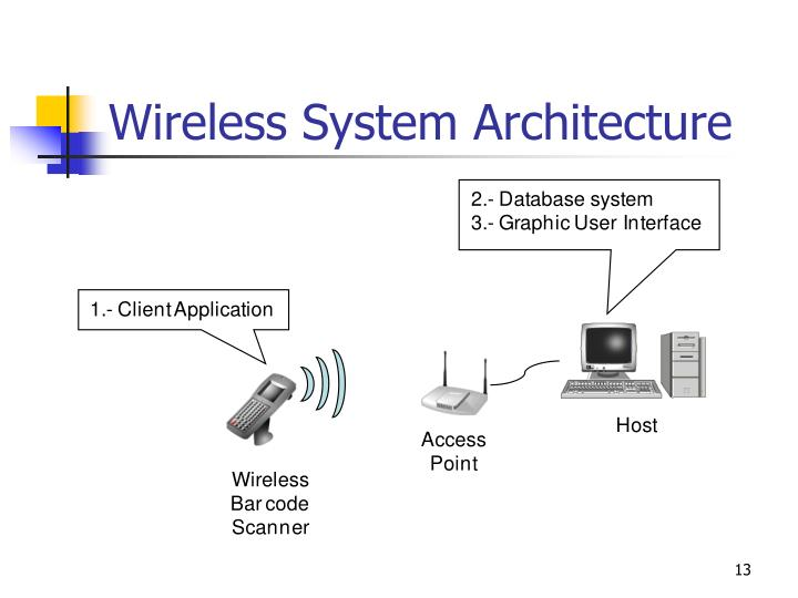 Wireless System Architecture