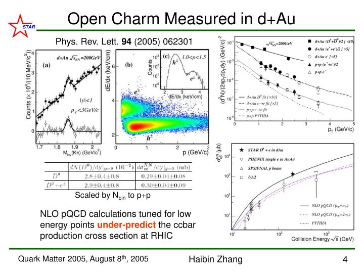 Open Charm Measured in d+Au
