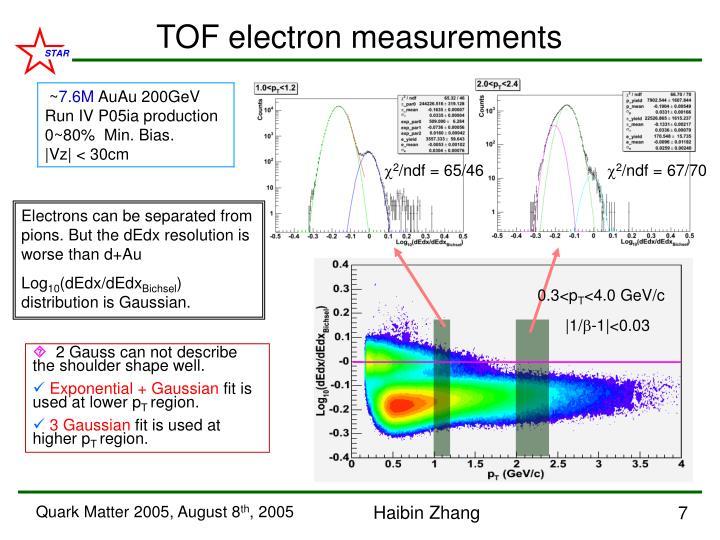 TOF electron measurements
