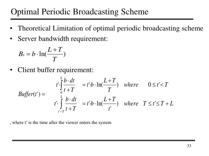 Optimal Periodic Broadcasting Scheme