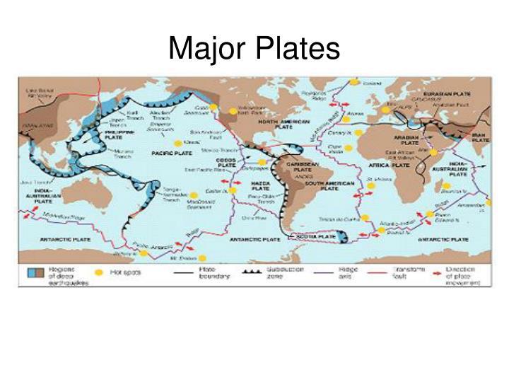 Major Plates