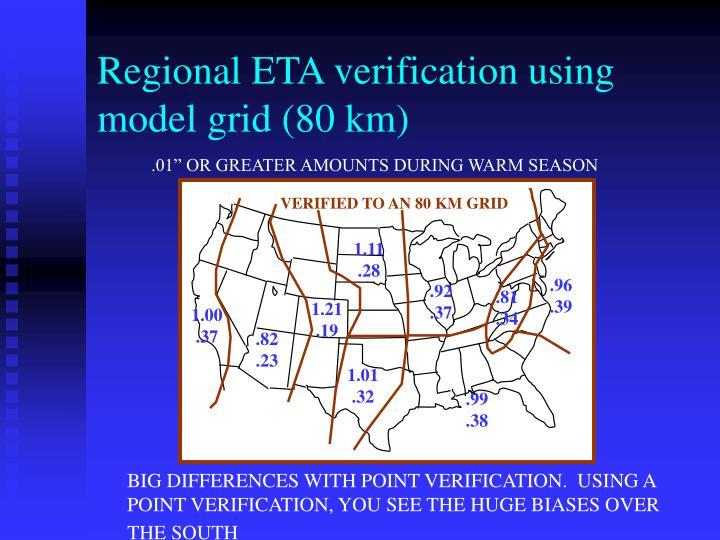 Regional ETA verification using model grid (80 km)