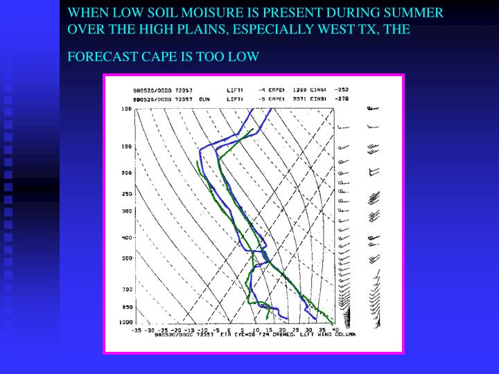 WHEN LOW SOIL MOISURE IS PRESENT DURING SUMMER OVER THE HIGH PLAINS, ESPECIALLY WEST TX, THE FORECAST CAPE IS TOO LOW