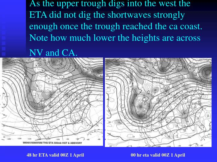 As the upper trough digs into the west the ETA did not dig the shortwaves strongly enough once the trough reached the ca coast. Note how much lower the heights are across NV and CA.