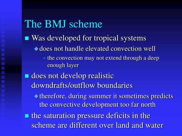 The BMJ scheme