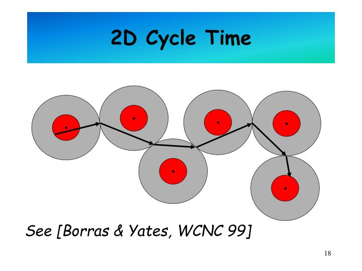 2D Cycle Time