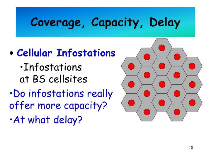 Coverage, Capacity, Delay
