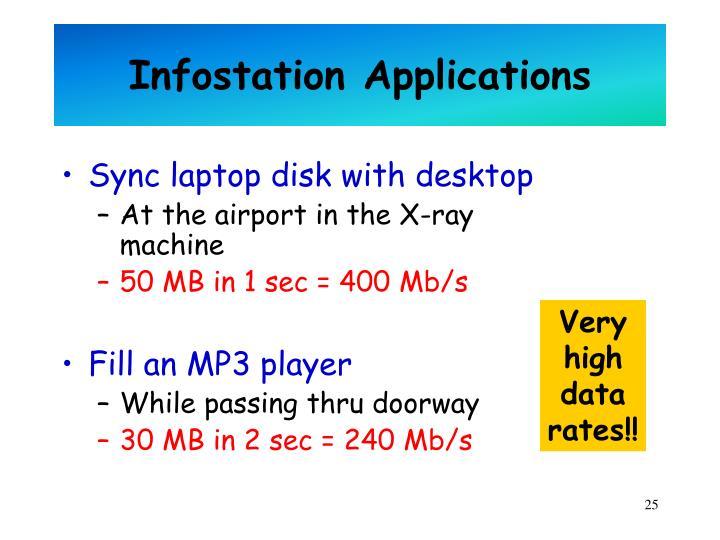 Infostation Applications