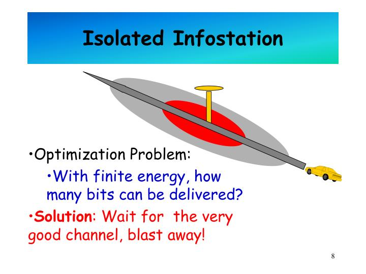Isolated Infostation