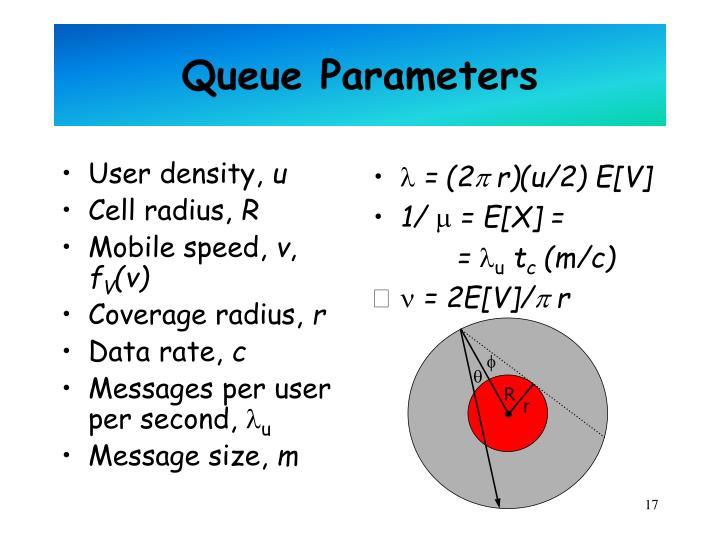 User density,