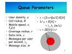 queue parameters