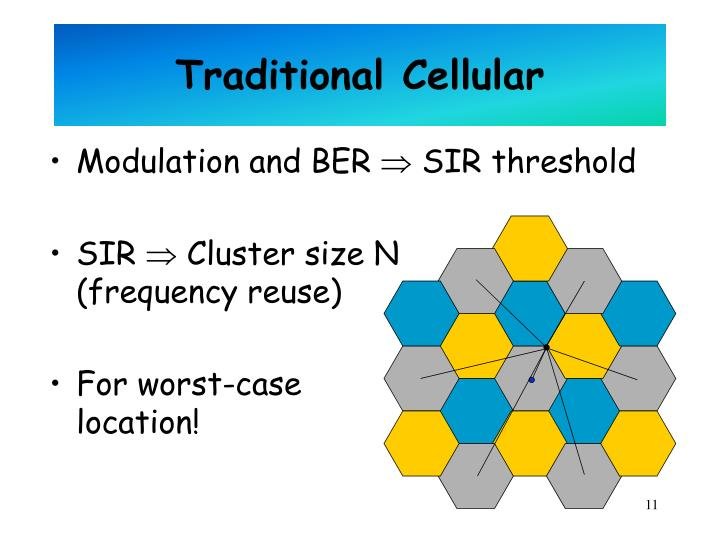 Traditional Cellular