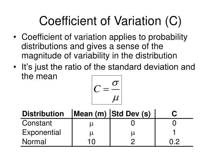 Coefficient of Variation (C)