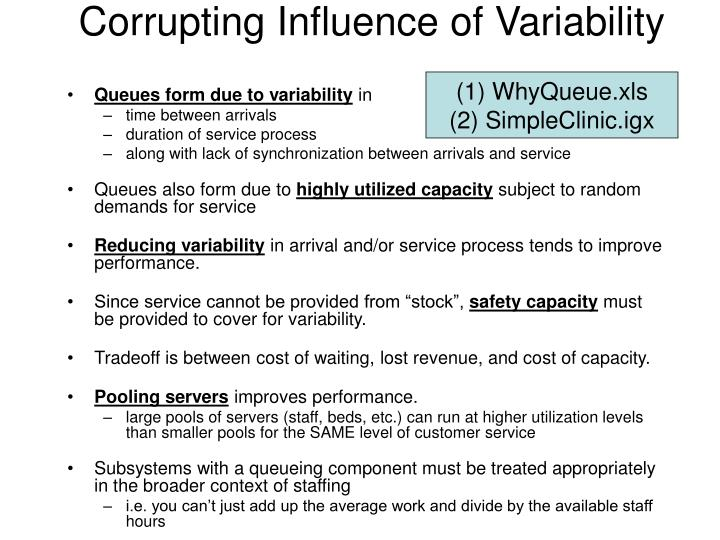 Corrupting Influence of Variability