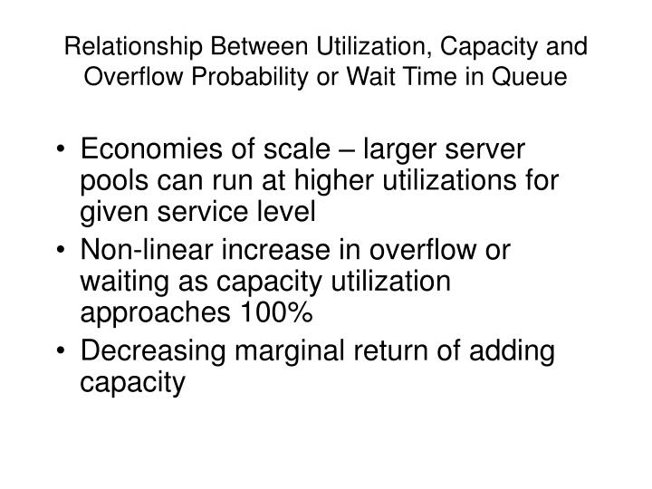 Relationship Between Utilization, Capacity and Overflow Probability or Wait Time in Queue
